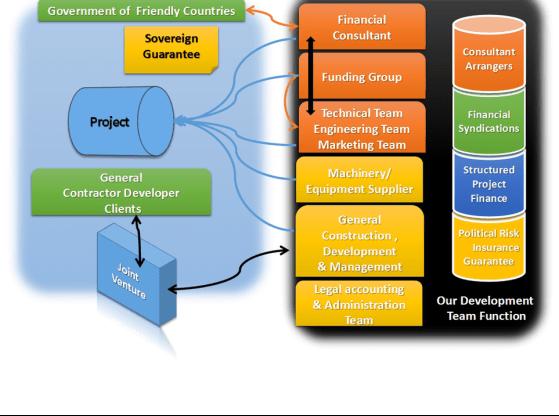financial-diagram-on-sovereign-guarantee